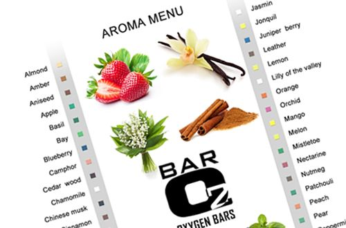 Aromas List Preview